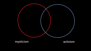 circlesapartlabeledbigintersection