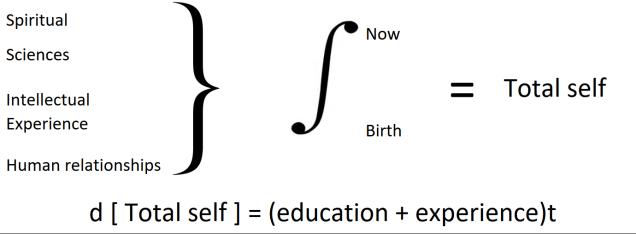 Life Calculus