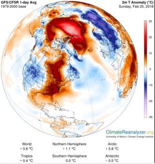 arctic1daytempanomaly